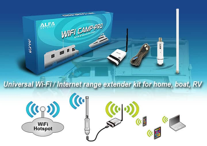 ALFA Network Camp Pro N WiFi Extender